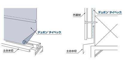 施工図参考例:土台部