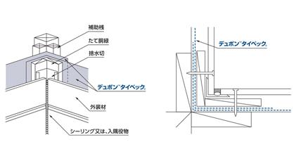施工図参考例:出隅部
